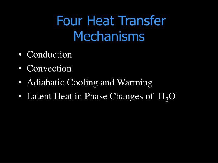 Four Heat Transfer Mechanisms