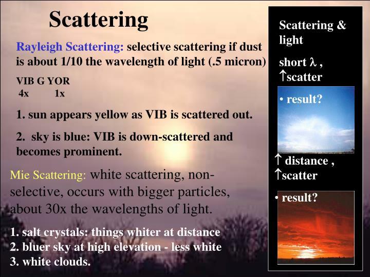 Scattering & light