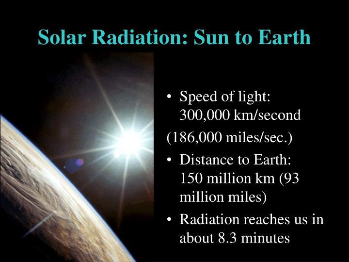 Solar Radiation: Sun to Earth
