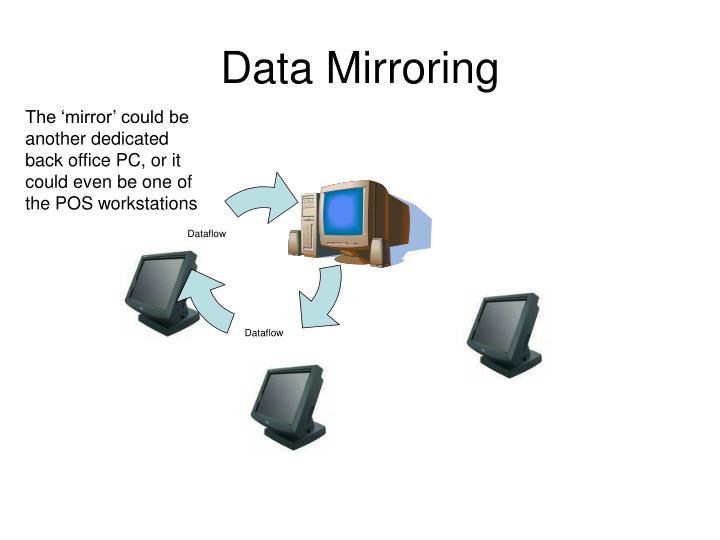 Data Mirroring