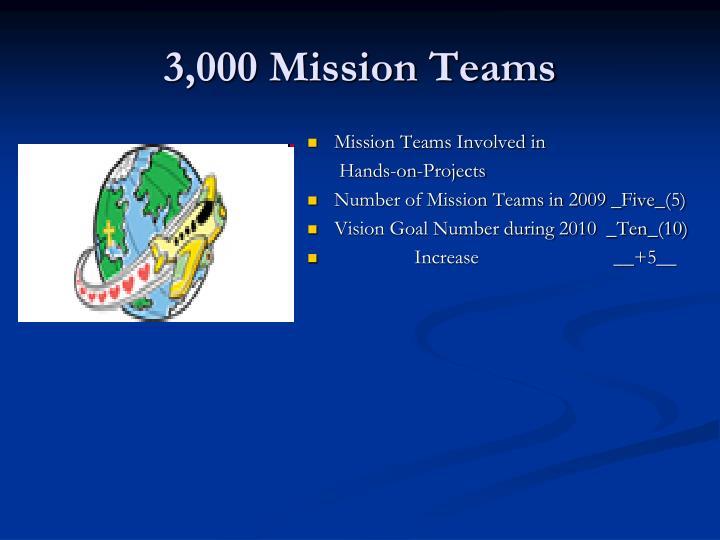 3,000 Mission Teams