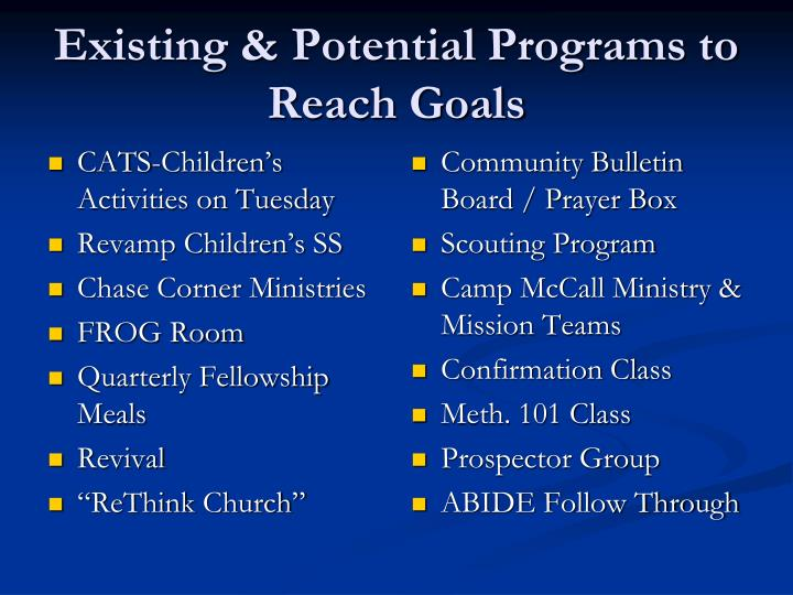 Existing & Potential Programs to Reach Goals