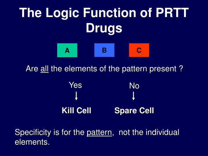 The Logic Function of PRTT Drugs