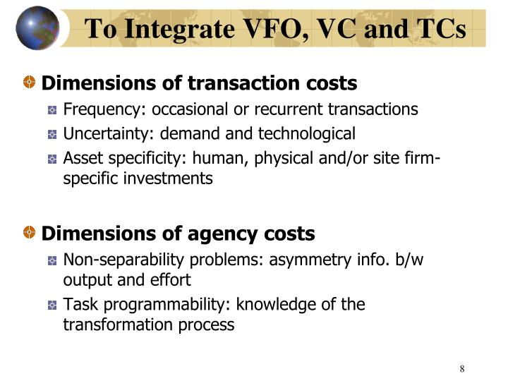 To Integrate VFO, VC and TCs