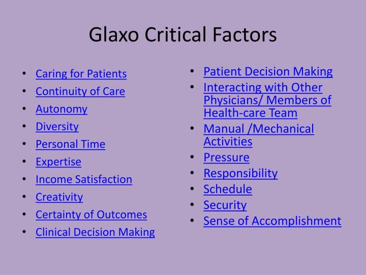 Glaxo Critical Factors