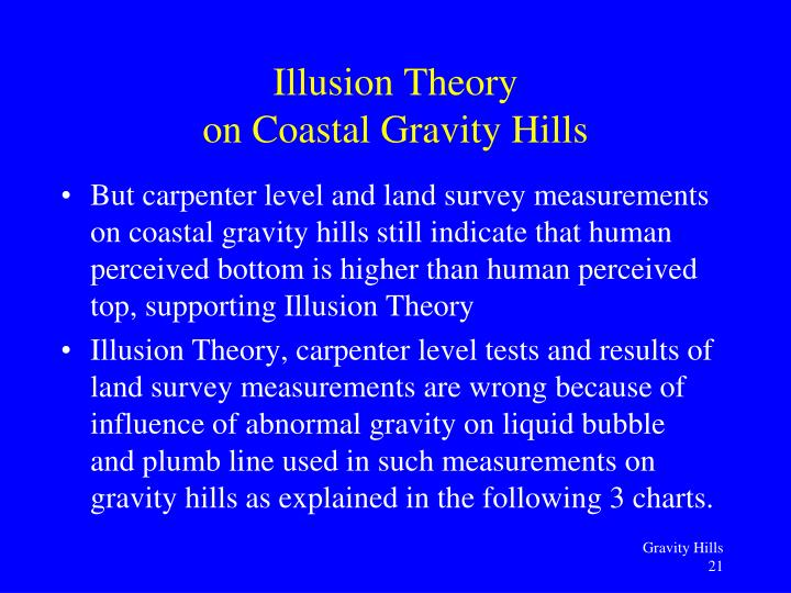 But carpenter level and land survey measurements on coastal gravity hills still indicate that human perceived bottom is higher than human perceived top, supporting Illusion Theory
