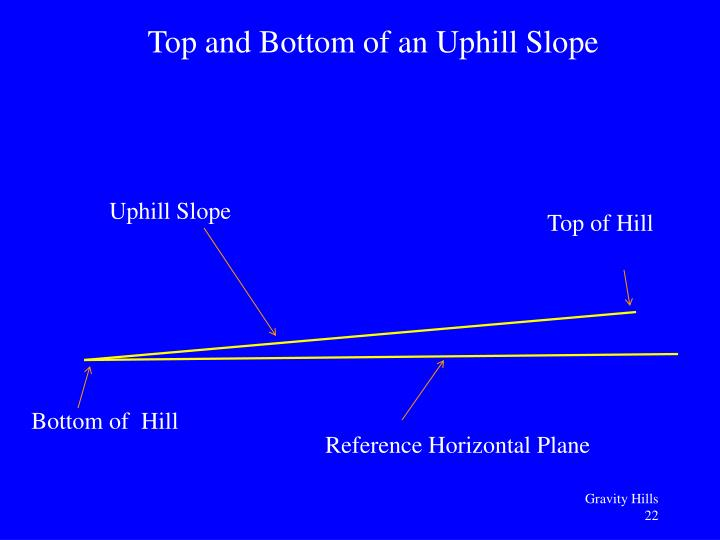 Top and Bottom of an Uphill Slope