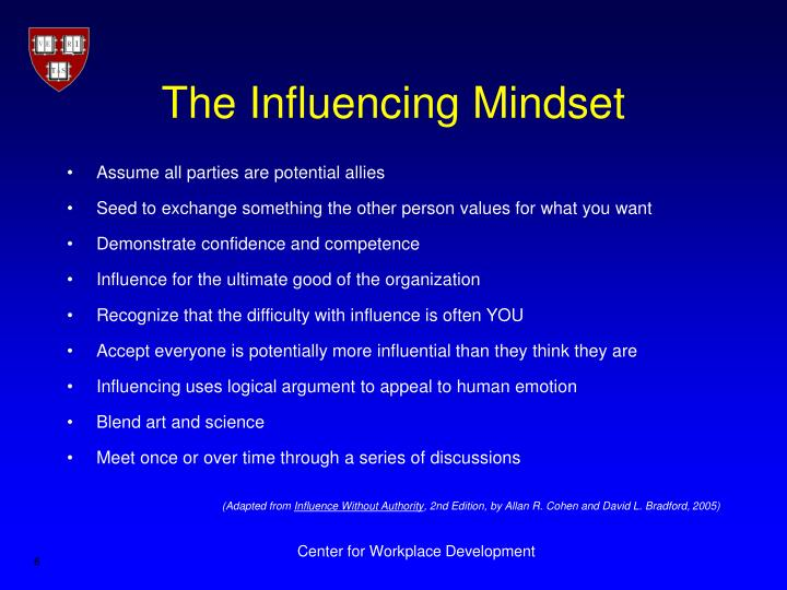 The Influencing Mindset