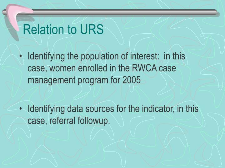 Relation to URS
