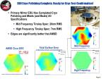 edu cryo polishing complete ready for cryo test confirmation
