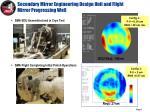secondary mirror engineering design unit and flight mirror progressing well