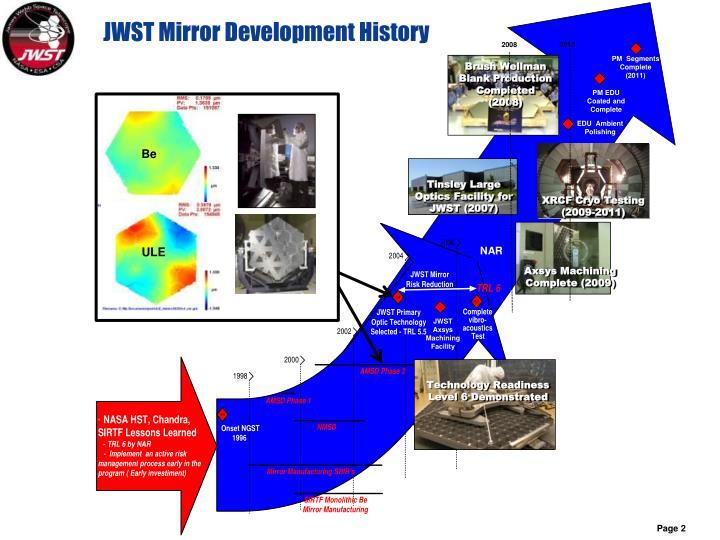 JWST Mirror Development History