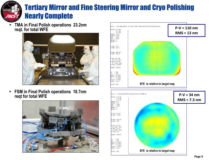 Tertiary Mirror and Fine Steering Mirror and Cryo Polishing Nearly Complete