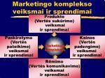 marketingo komplekso veiksmai ir sprendimai