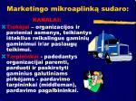 marketingo mikroaplink sudaro1