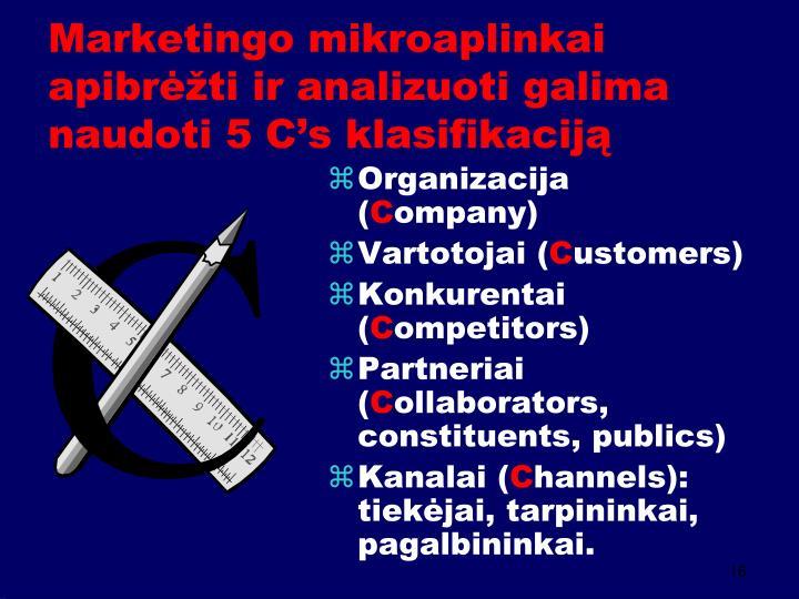 Marketingo mikroaplinkai apibr