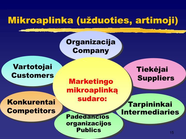 Mikroaplinka (užduoties, artimoji)