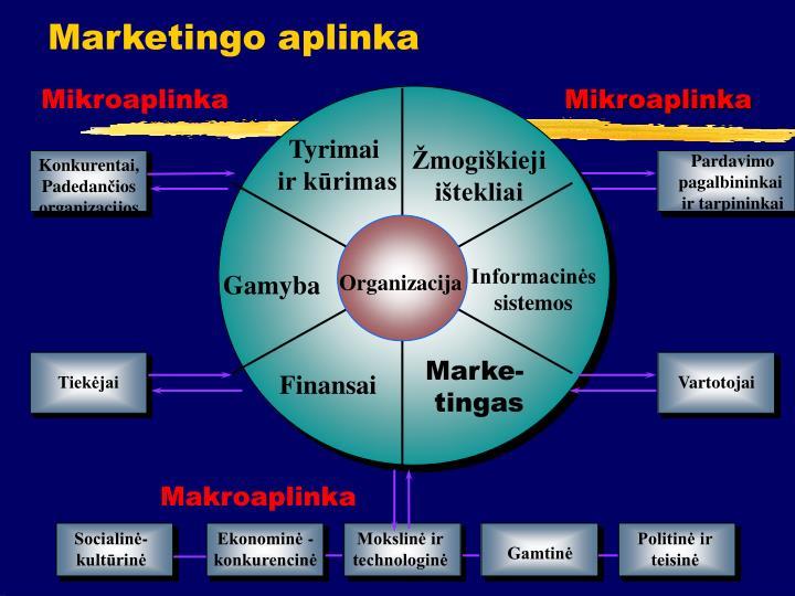 Marketingo