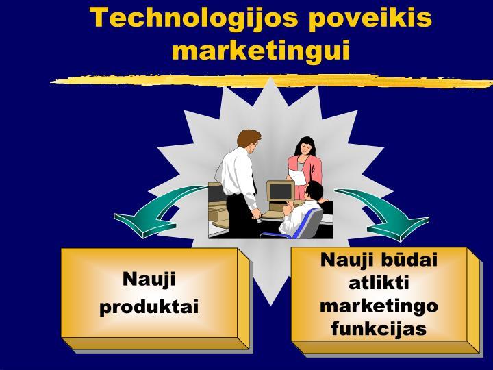 Technologijos poveikis marketingui
