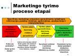 marketingo tyrimo proceso etapai