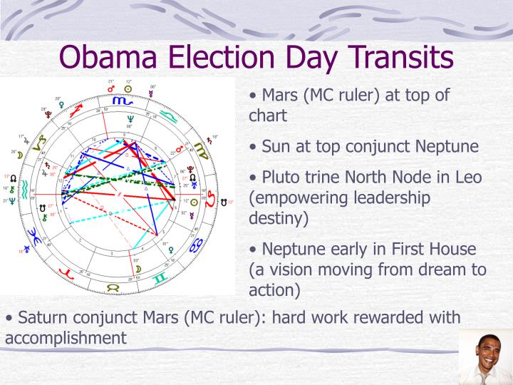 Obama Election Day Transits