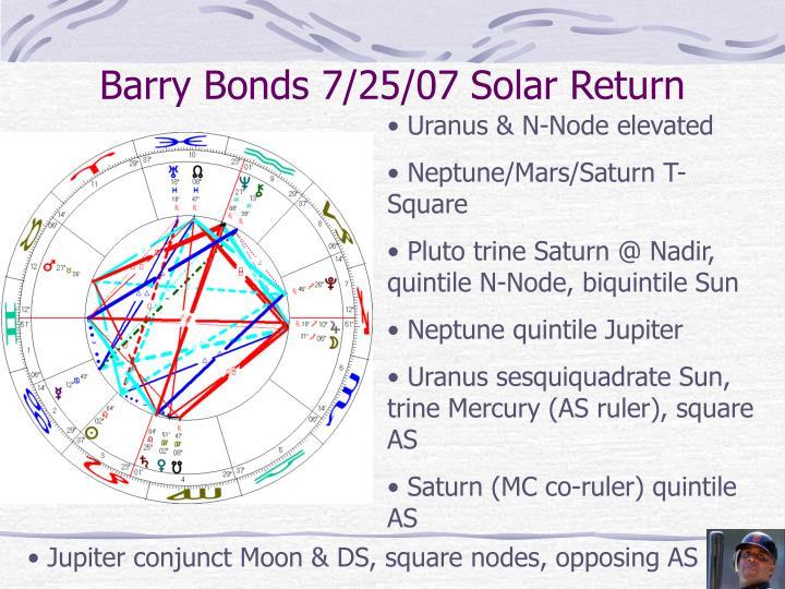 Barry Bonds 7/25/07 Solar Return