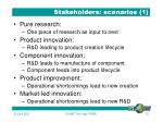 stakeholders scenarios 1