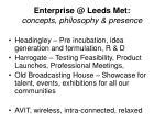enterprise @ leeds met concepts philosophy presence