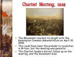 chartist meeting 1848