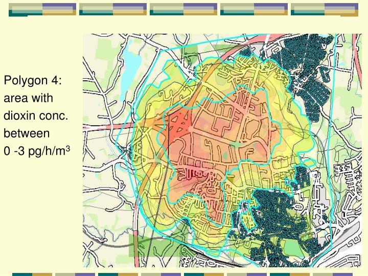 Polygon 4: