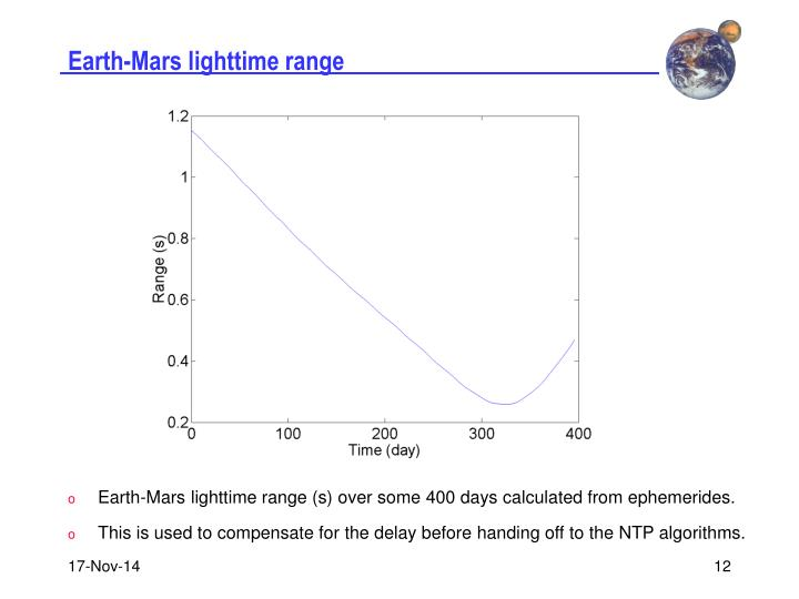Earth-Mars lighttime range