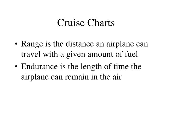 Cruise Charts