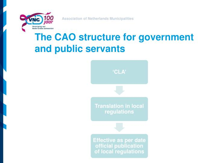 The CAO structure for government and public servants