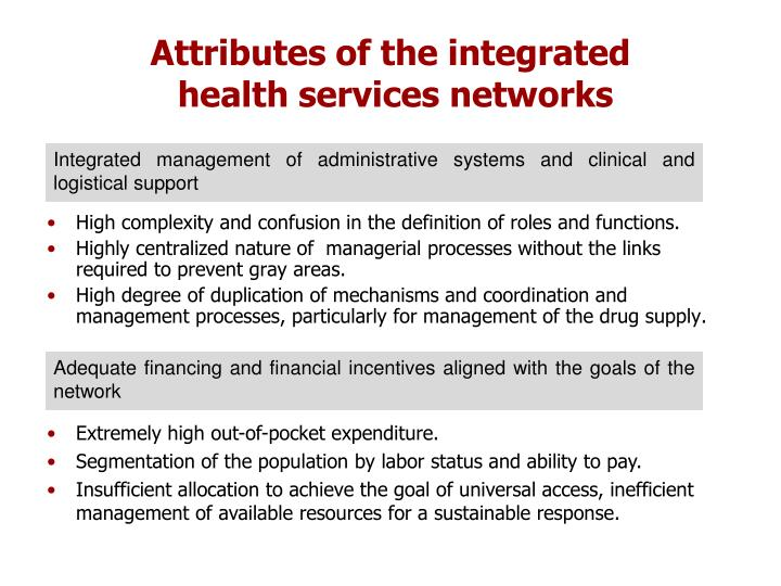Attributes of the integrated