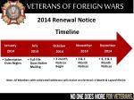2014 renewal notice timeline
