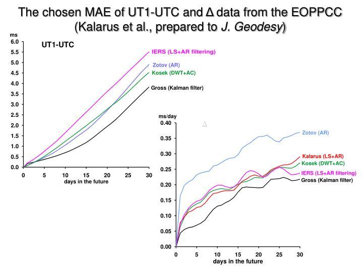 The chosen MAE of UT1-UTC and
