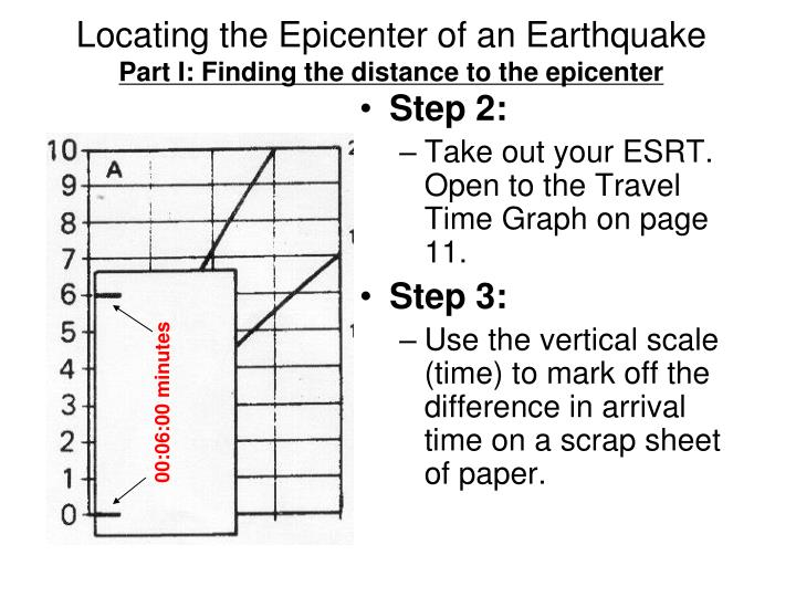 Earthquake P And S Travel Time Sheet