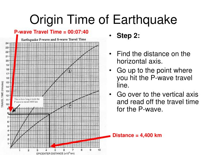 Ppt instructions for locating an earthquake epicenter for Where do you go in an earthquake