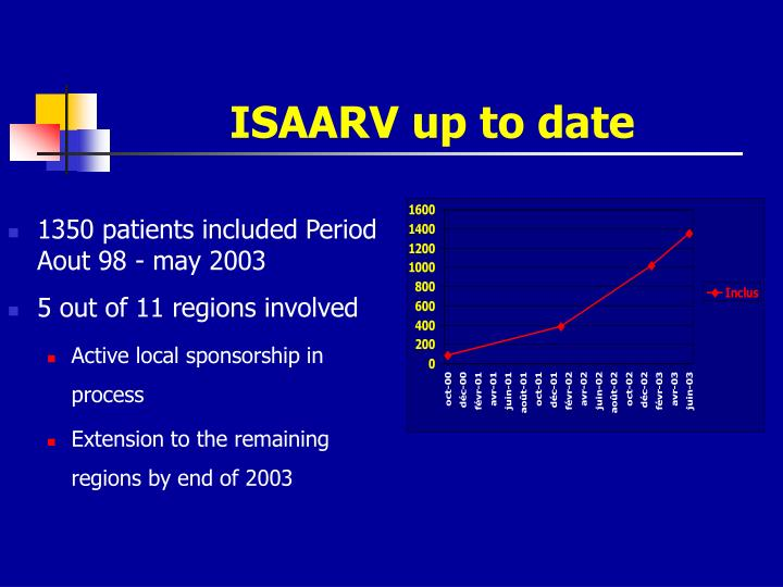 ISAARV up to date
