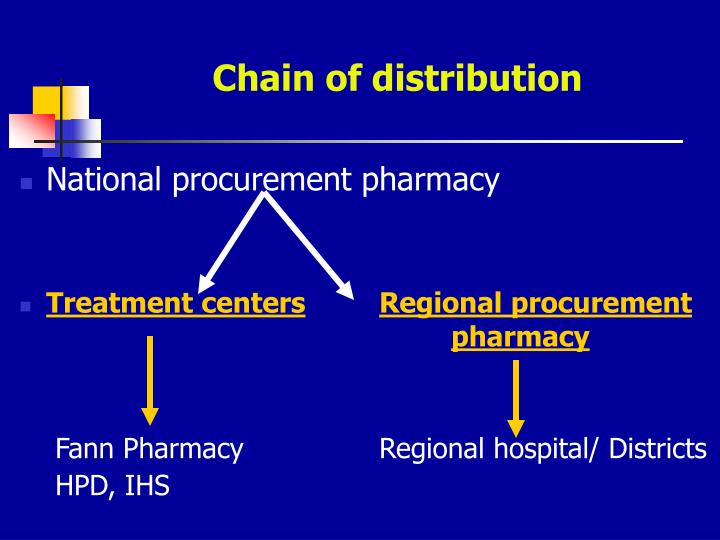 Chain of distribution