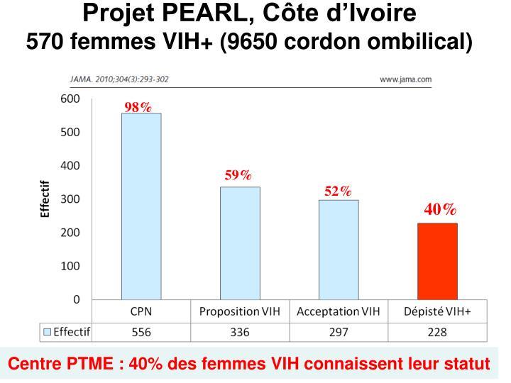Projet PEARL, Côte d'Ivoire