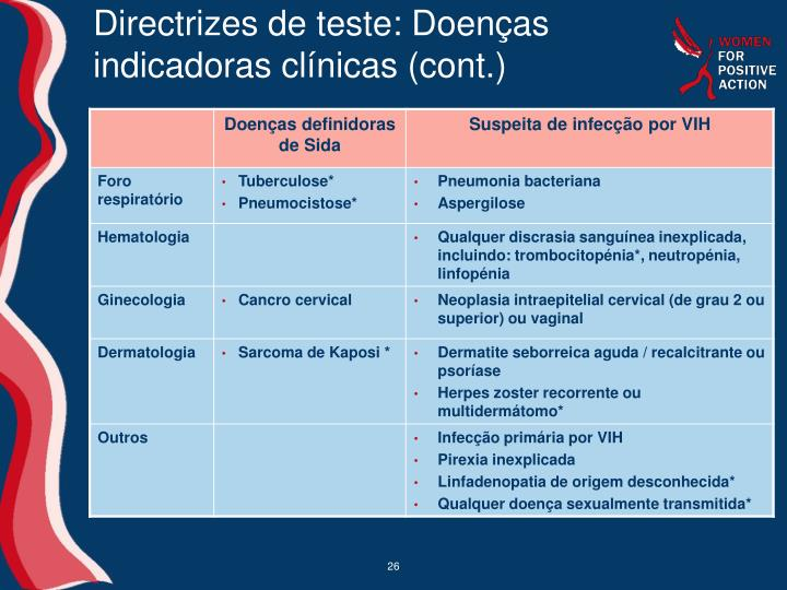 Directrizes de teste: Doenças indicadoras clínicas (cont.)