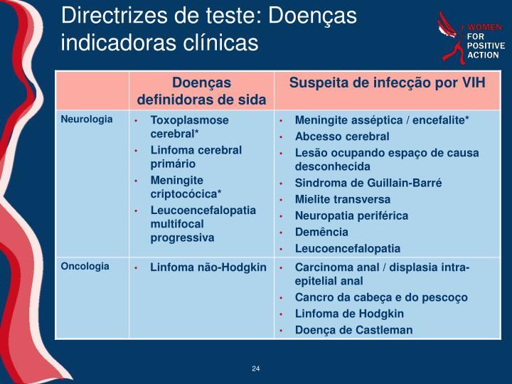 Directrizes de teste: Doenças indicadoras clínicas