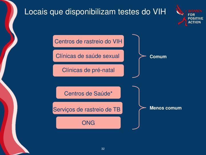 Locais que disponibilizam testes do VIH