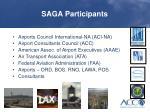 saga participants