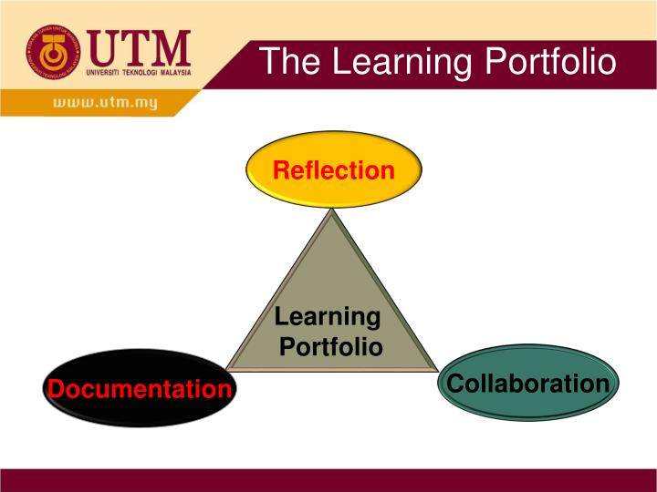 The Learning Portfolio