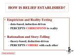 how is belief established