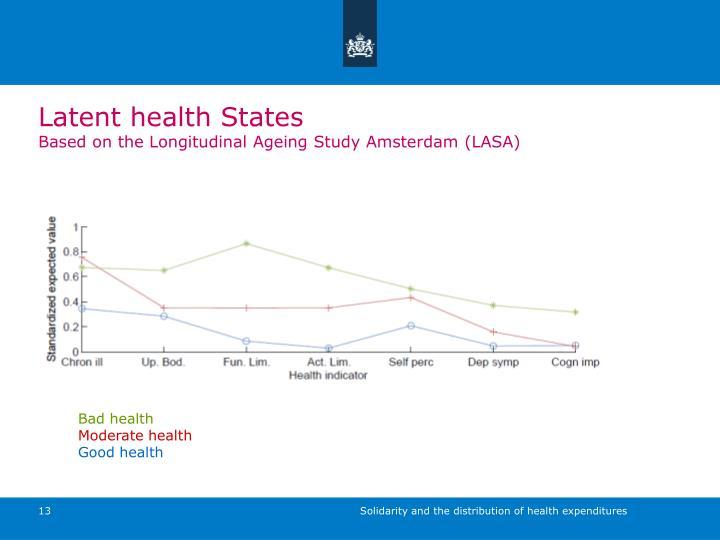 Latent health States