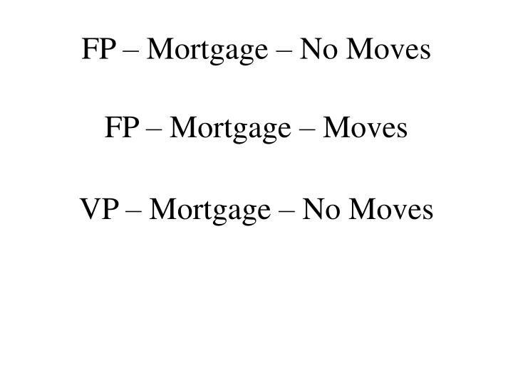 FP – Mortgage – No Moves