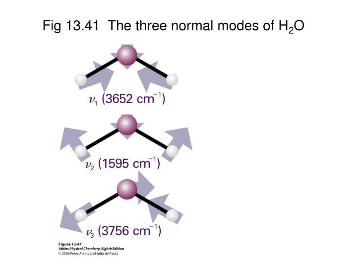 Fig 13.41  The three normal modes of H